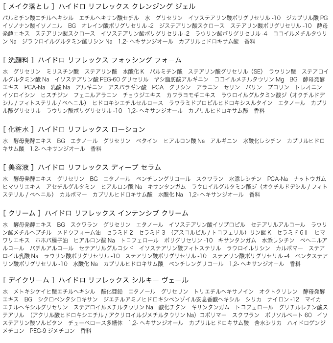 アルケミー成分表