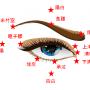 自宅で簡単にできる視力回復法まとめ